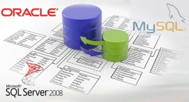 SQL for Business Analyst